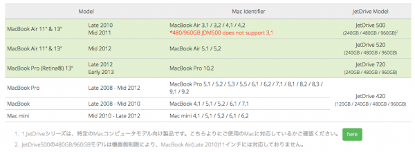 901JetDrive_model